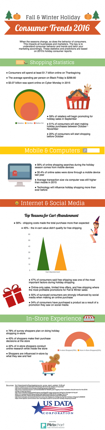 [INFOGRAPHIC] Fall and Winter Holiday Consumer Trends